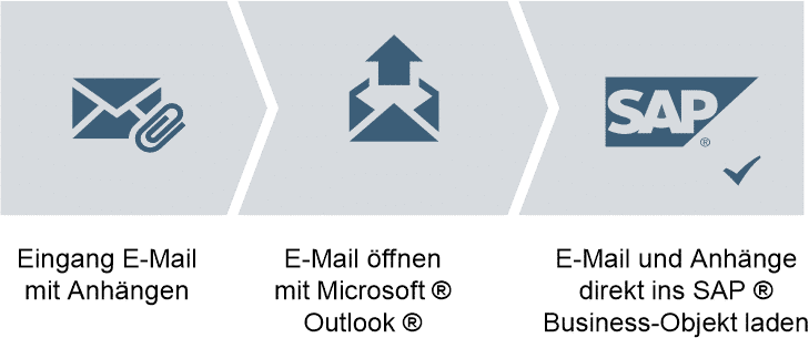 mailsup